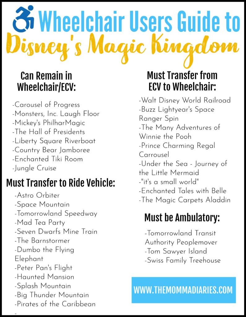Magic Kingdom Wheelchair Users